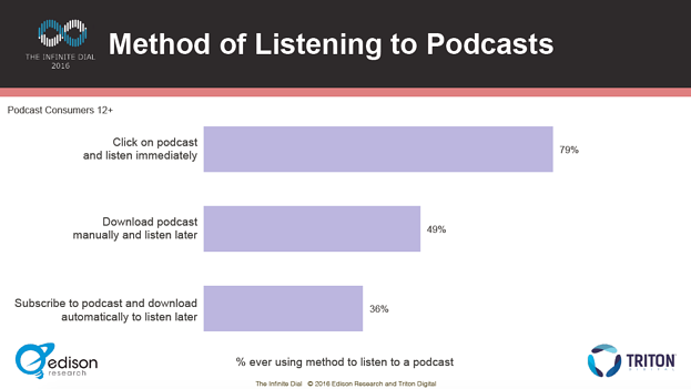 method-of-listening.png