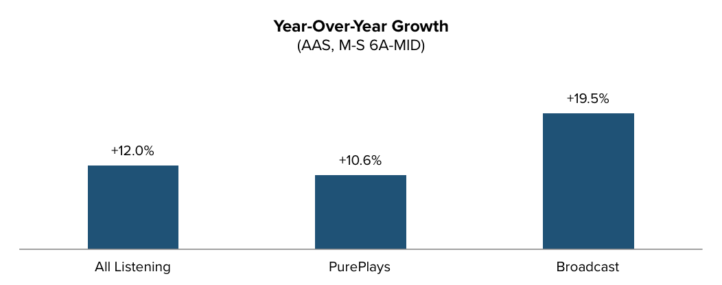 YoY_Growth_M-S.png