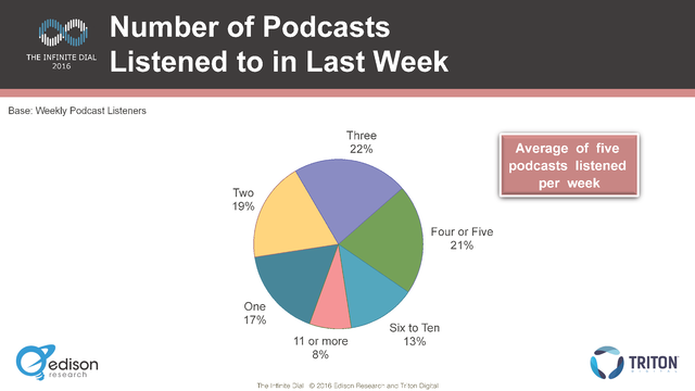 The_Podcasting_Data_Kit_Page_08.png
